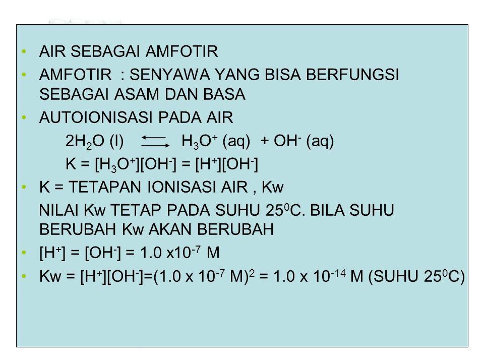 AIR SEBAGAI AMFOTIR AMFOTIR : SENYAWA YANG BISA BERFUNGSI SEBAGAI ASAM DAN BASA. AUTOIONISASI PADA AIR.