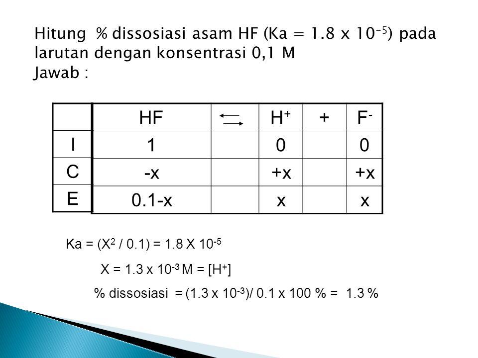 I C E HF H+ + F- 1 -x +x 0.1-x x Ka = (X2 / 0.1) = 1.8 X 10-5