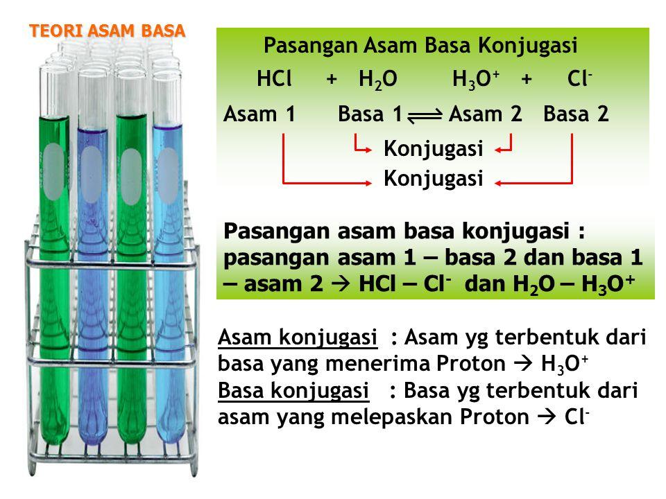 Pasangan Asam Basa Konjugasi HCl + H2O H3O+ + Cl-