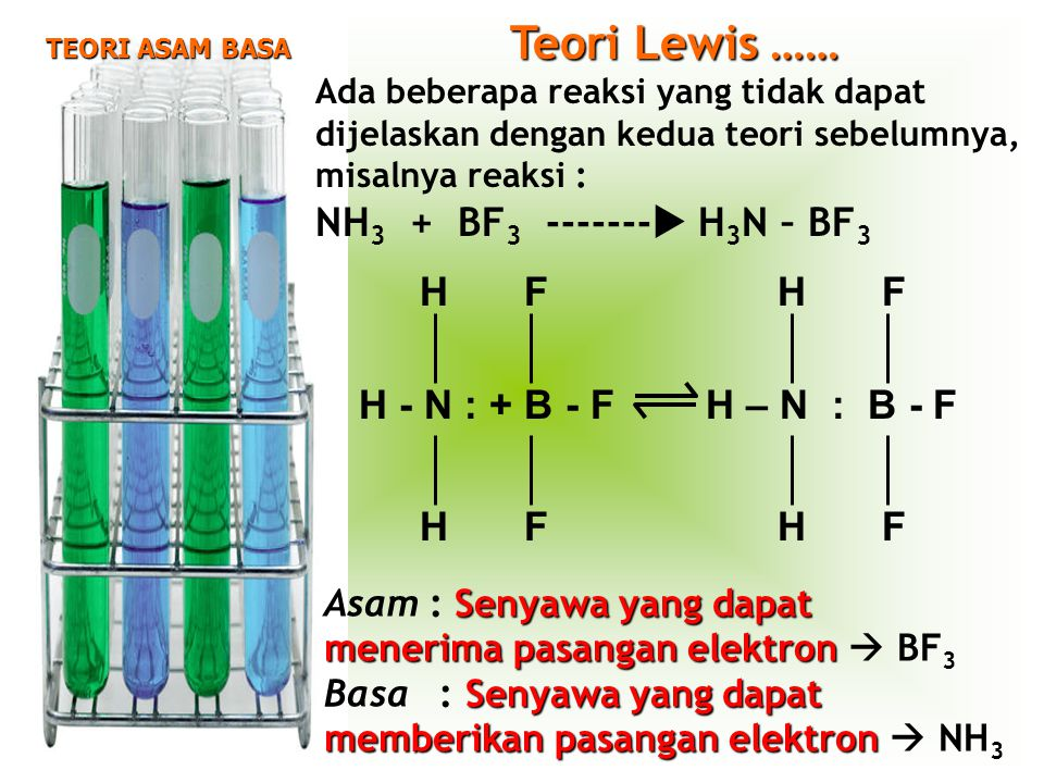 Teori Lewis …… NH3 + BF3 ------- H3N – BF3 H F H F
