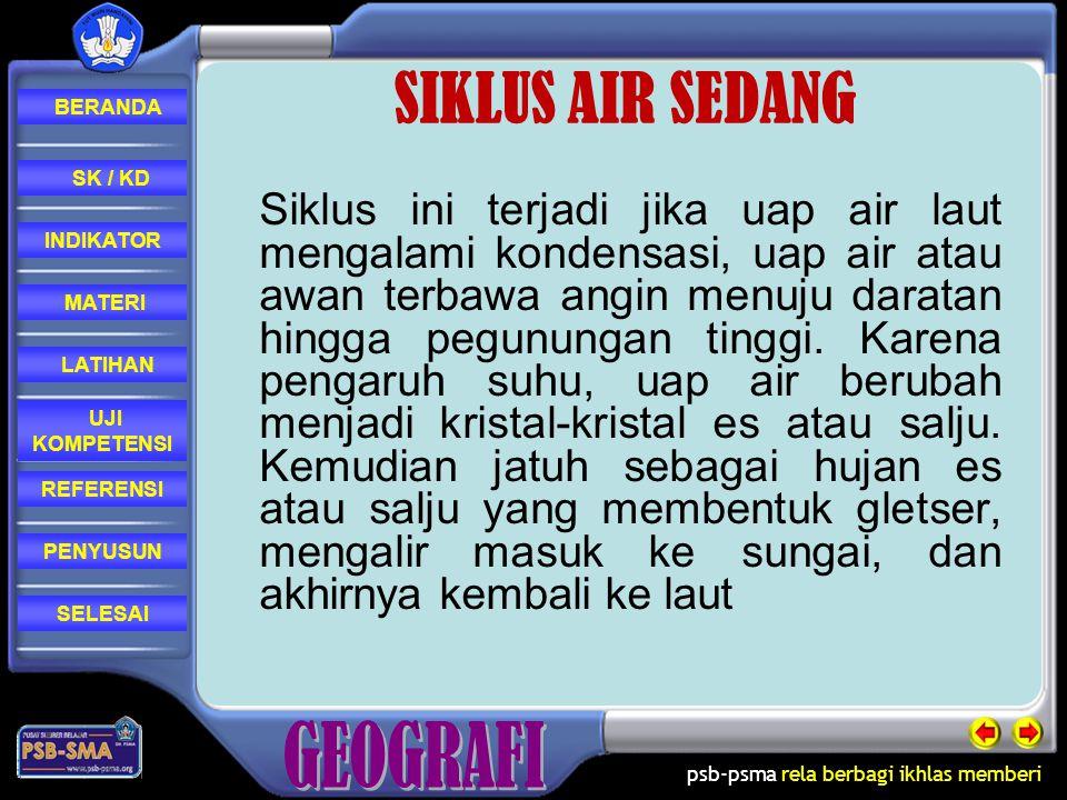 SIKLUS AIR SEDANG