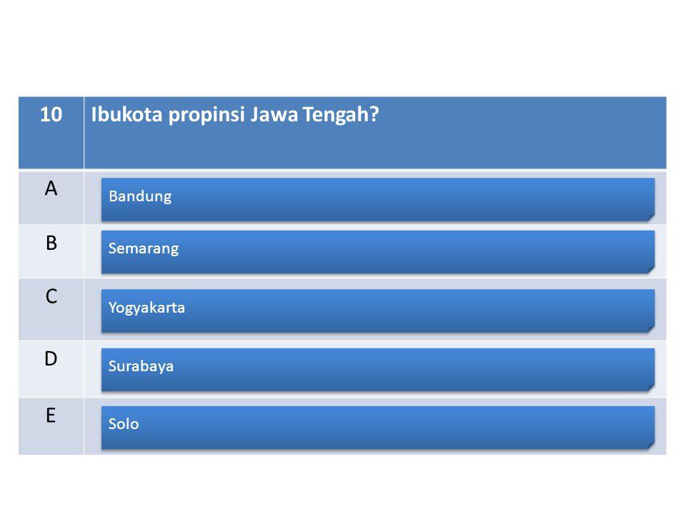 Ibukota propinsi Jawa Tengah