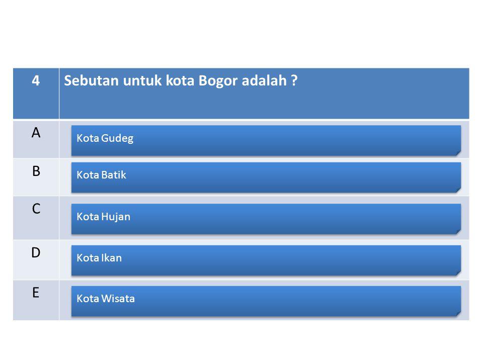 Sebutan untuk kota Bogor adalah