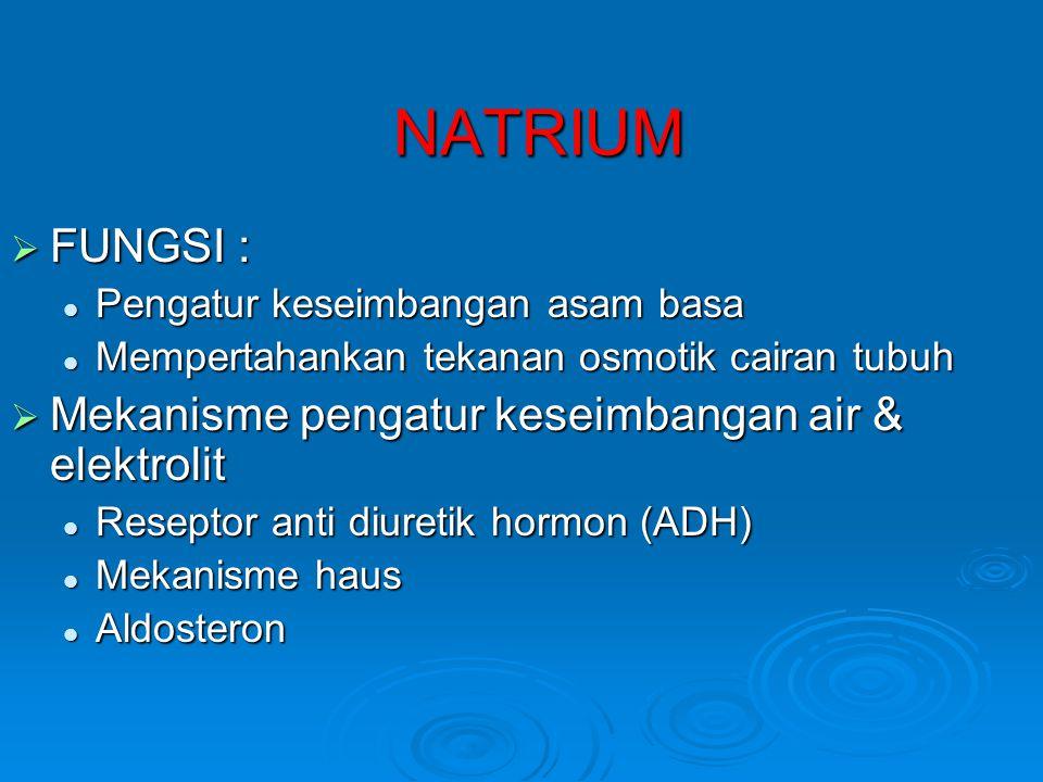 NATRIUM FUNGSI : Mekanisme pengatur keseimbangan air & elektrolit