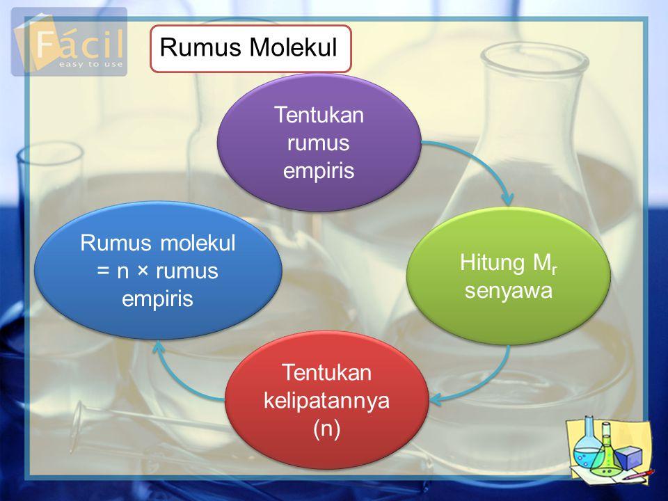 Rumus Molekul Tentukan rumus empiris Rumus molekul = n × rumus empiris