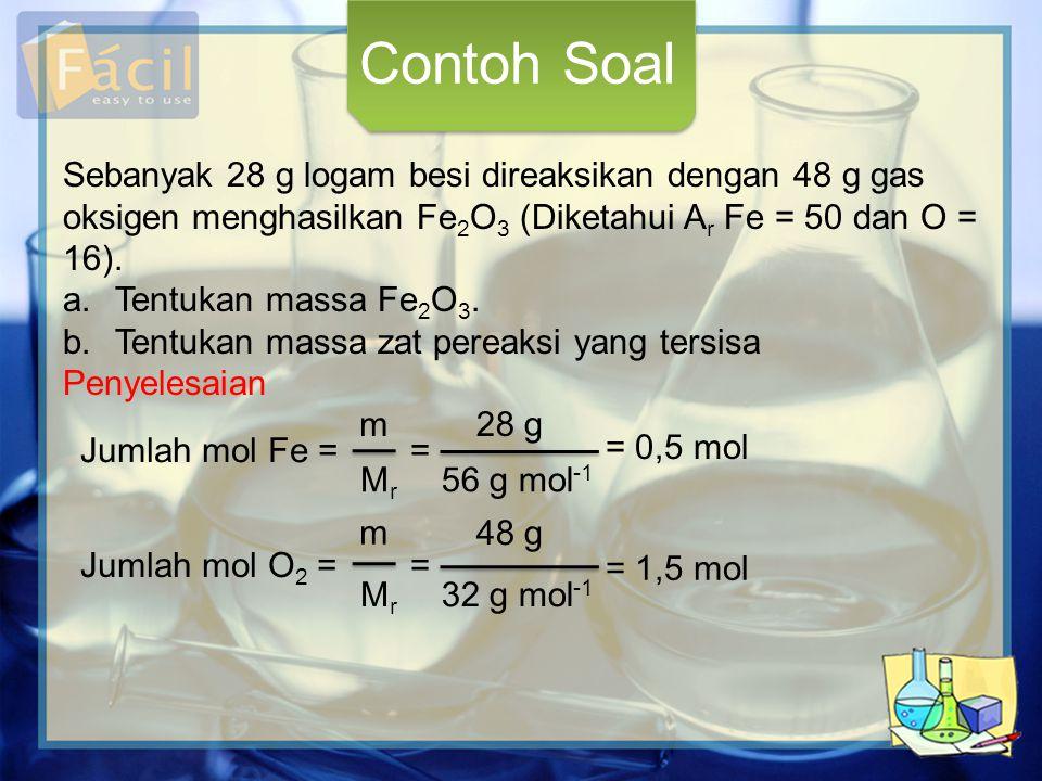 Contoh Soal Sebanyak 28 g logam besi direaksikan dengan 48 g gas oksigen menghasilkan Fe2O3 (Diketahui Ar Fe = 50 dan O = 16).