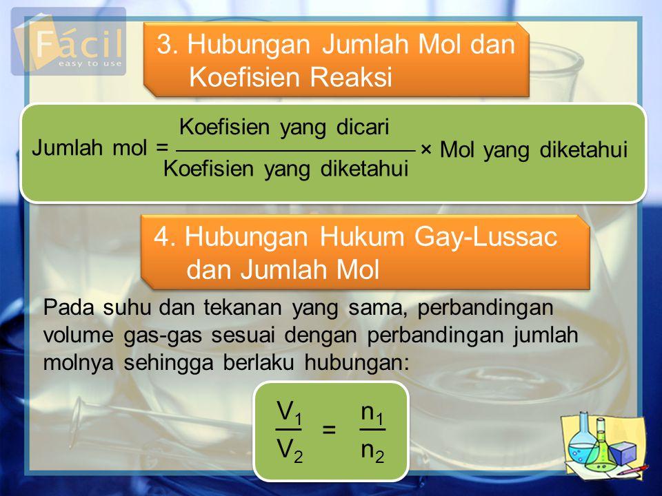 3. Hubungan Jumlah Mol dan Koefisien Reaksi