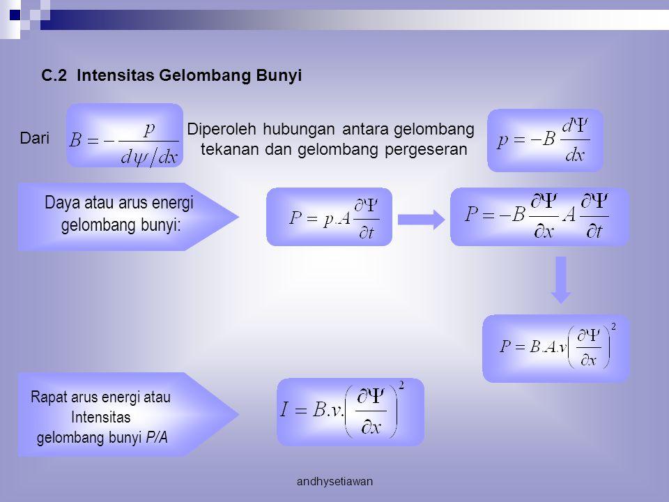Daya atau arus energi gelombang bunyi: C.2 Intensitas Gelombang Bunyi