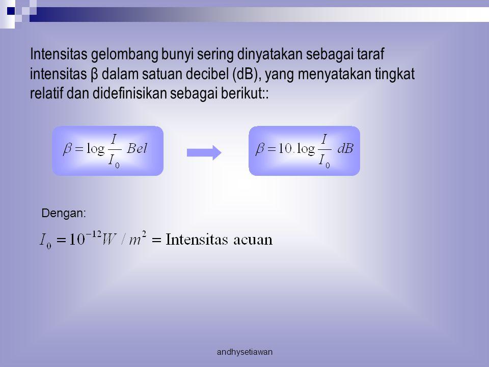 Intensitas gelombang bunyi sering dinyatakan sebagai taraf intensitas β dalam satuan decibel (dB), yang menyatakan tingkat relatif dan didefinisikan sebagai berikut::