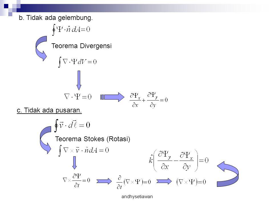 Teorema Stokes (Rotasi)
