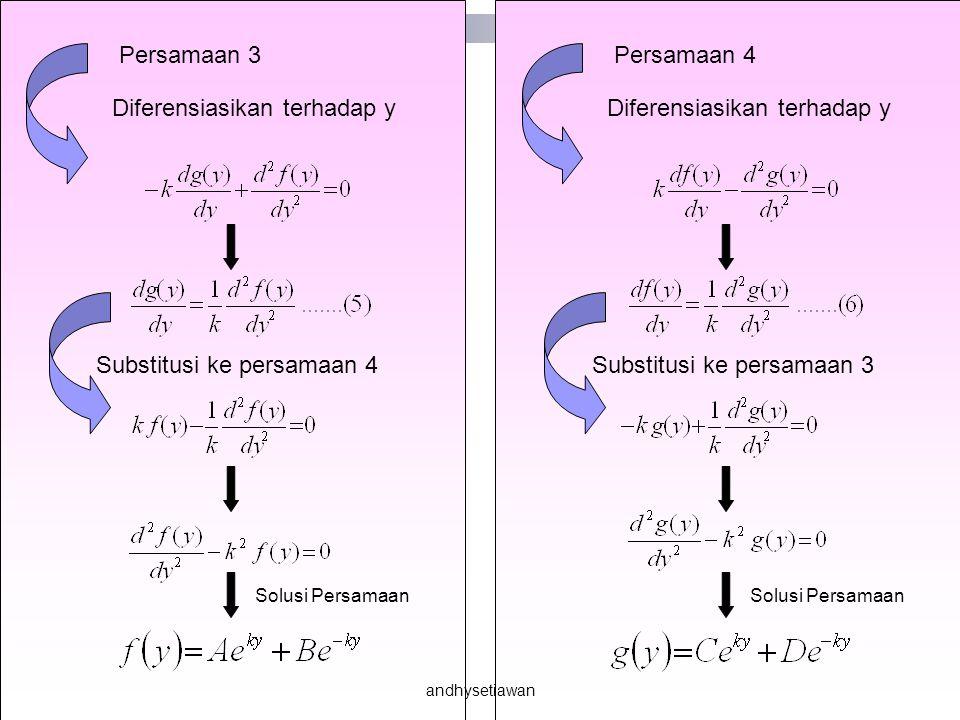 Diferensiasikan terhadap y Persamaan 3