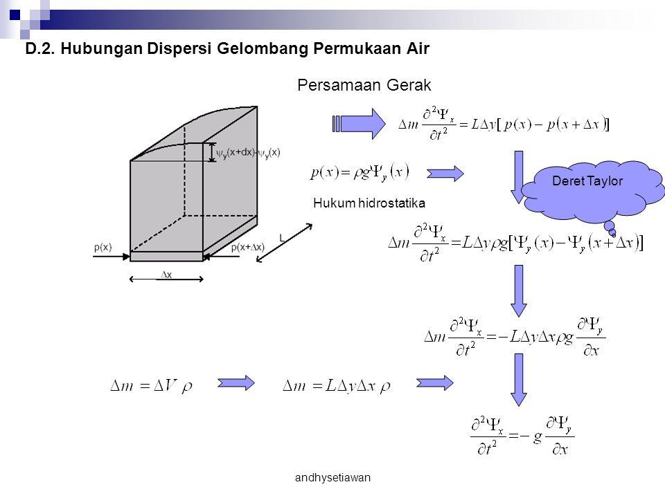 D.2. Hubungan Dispersi Gelombang Permukaan Air