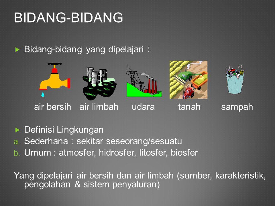 Bidang-bidang Bidang-bidang yang dipelajari :