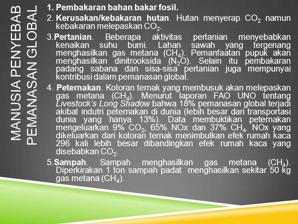 manusia penyebab pemanasan global