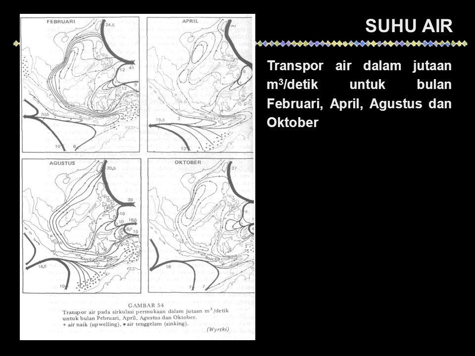 SUHU AIR Transpor air dalam jutaan m3/detik untuk bulan Februari, April, Agustus dan Oktober