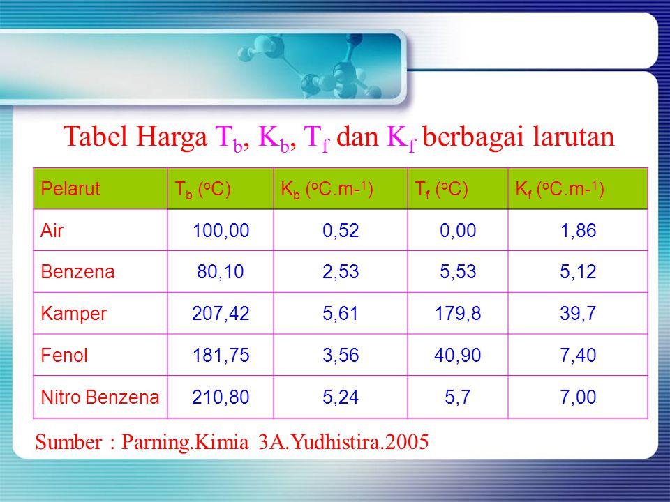 Tabel Harga Tb, Kb, Tf dan Kf berbagai larutan
