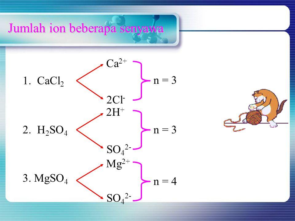 Jumlah ion beberapa senyawa