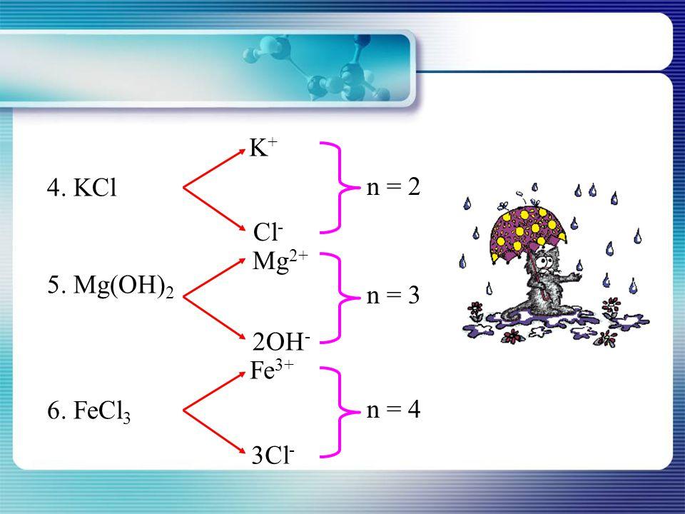 K+ 4. KCl n = 2 Cl- Mg2+ 5. Mg(OH)2 n = 3 2OH- Fe3+ 6. FeCl3 n = 4 3Cl-
