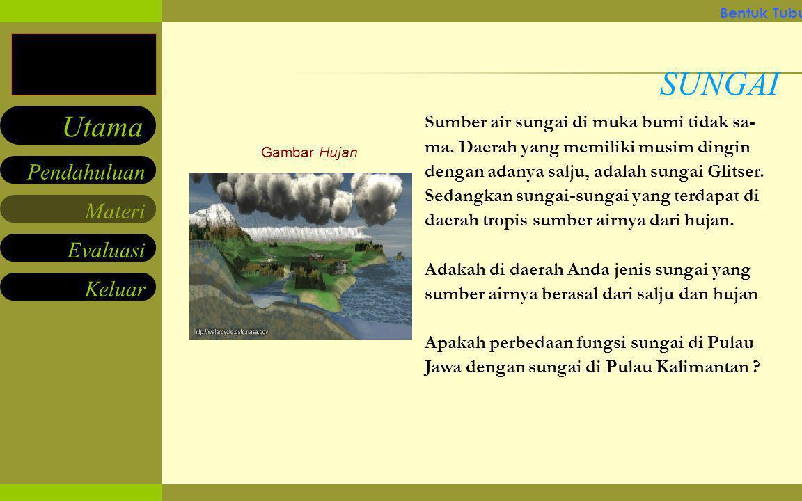 Bentuk Tubuh Air Permukaan dan Air Tanah