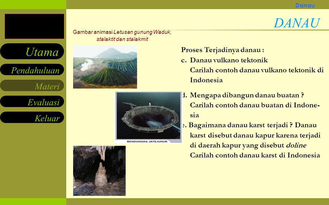 Gambar animasi Letusan gunung Waduk, stalaktit dan stalakmit