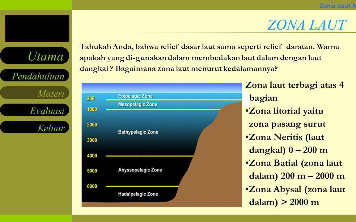 ZONA LAUT Kembali Zona laut terbagi atas 4 bagian