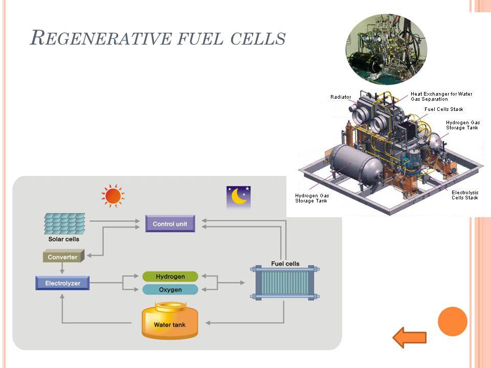 Regenerative fuel cells