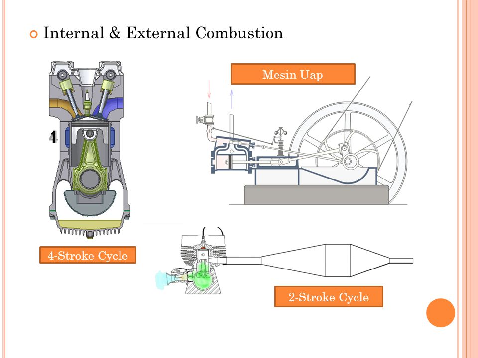 Internal & External Combustion