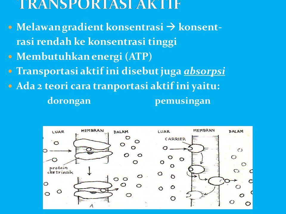 TRANSPORTASI AKTIF Melawan gradient konsentrasi  konsent-