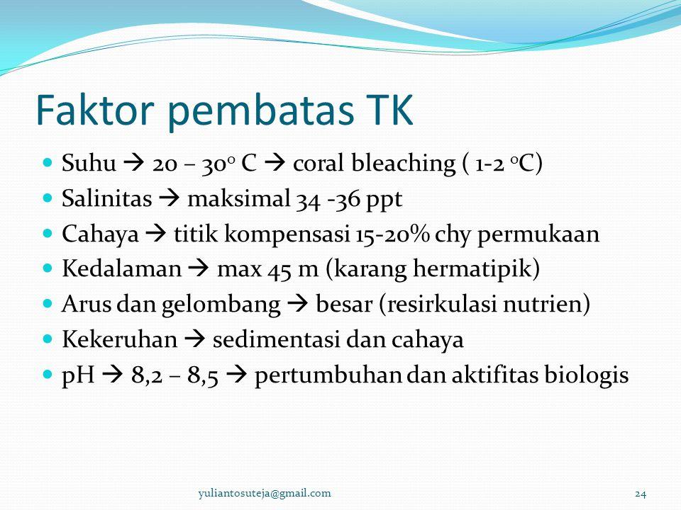 Faktor pembatas TK Suhu  20 – 30o C  coral bleaching ( 1-2 oC)