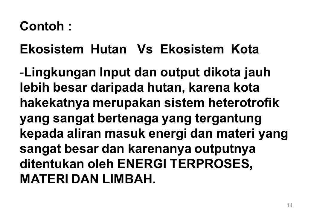 Contoh : Ekosistem Hutan Vs Ekosistem Kota.
