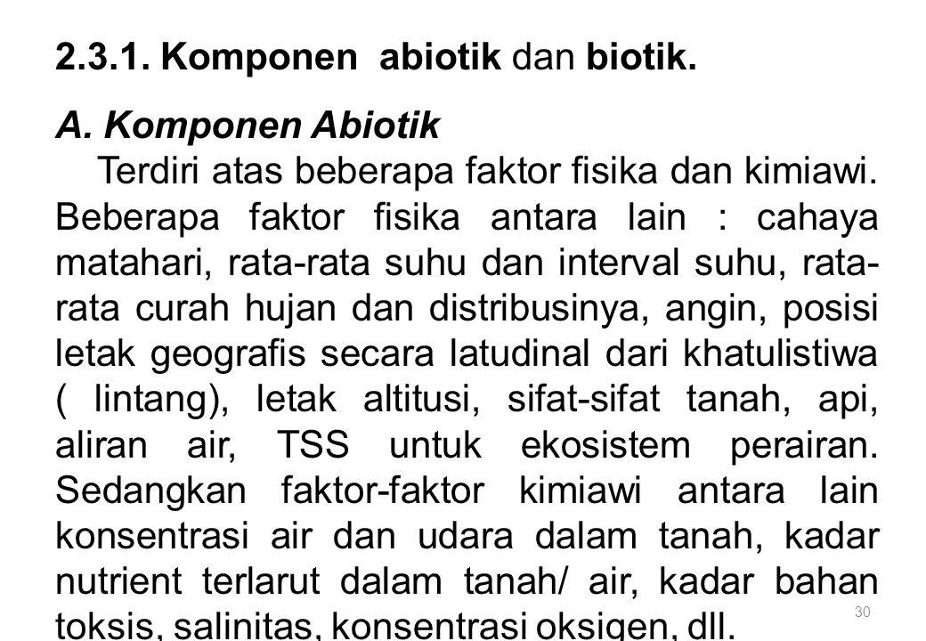 2.3.1. Komponen abiotik dan biotik.