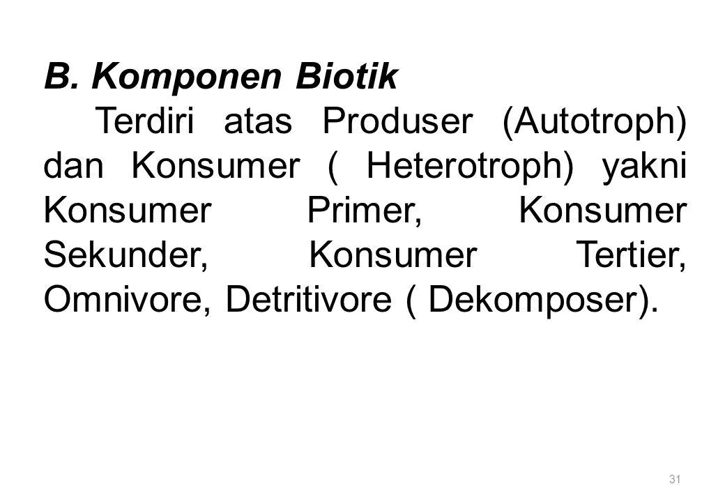 B. Komponen Biotik