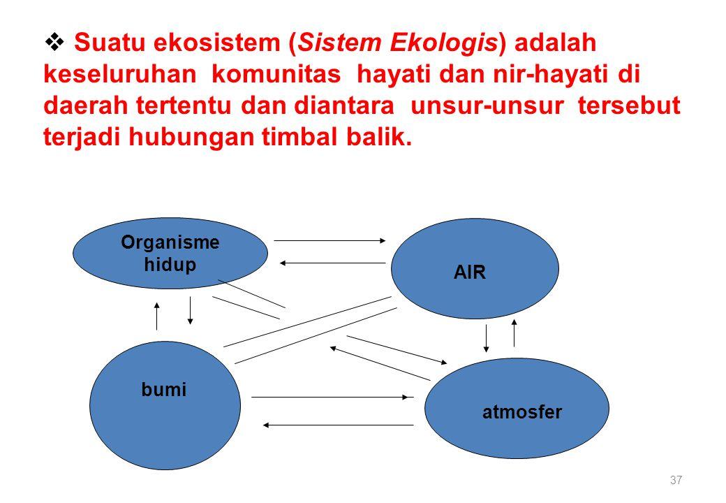  Suatu ekosistem (Sistem Ekologis) adalah keseluruhan komunitas hayati dan nir-hayati di daerah tertentu dan diantara unsur-unsur tersebut terjadi hubungan timbal balik.