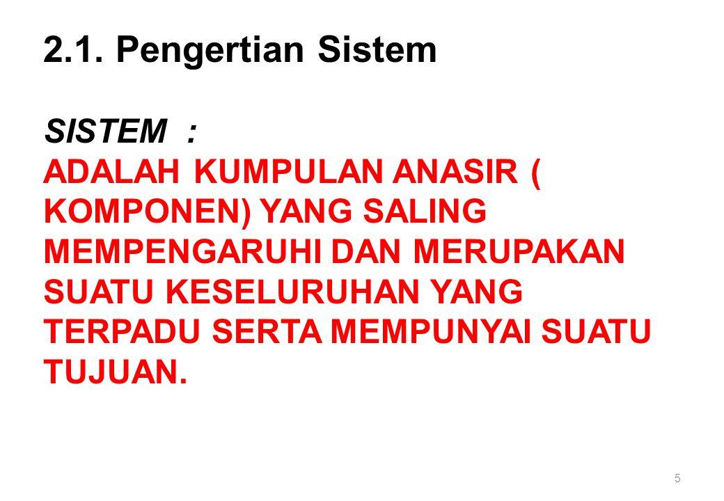 2.1. Pengertian Sistem SISTEM :