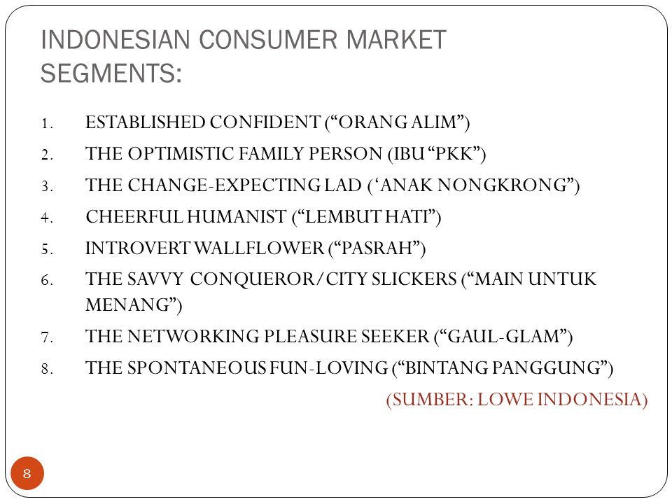 INDONESIAN CONSUMER MARKET SEGMENTS: