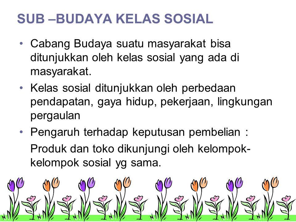 SUB –BUDAYA KELAS SOSIAL