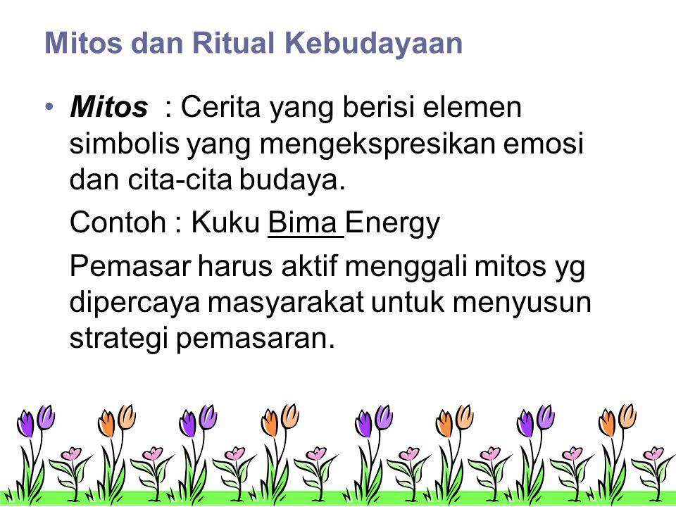 Mitos dan Ritual Kebudayaan