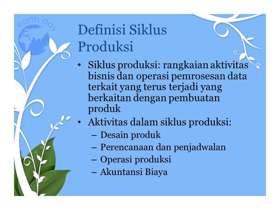 Definisi Siklus Produksi