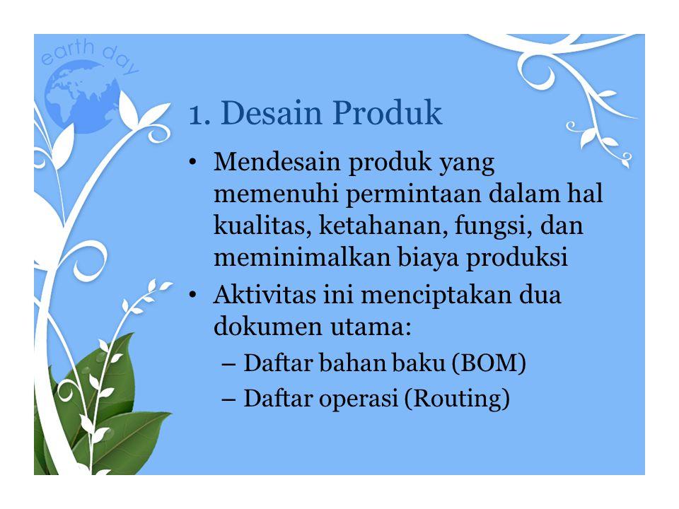 1. Desain Produk Mendesain produk yang memenuhi permintaan dalam hal kualitas, ketahanan, fungsi, dan meminimalkan biaya produksi.