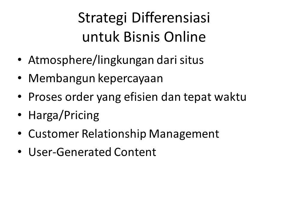 Strategi Differensiasi untuk Bisnis Online