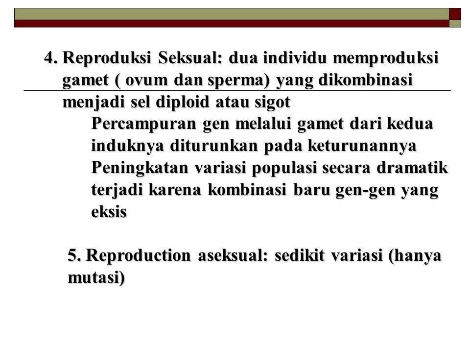 4. Reproduksi Seksual: dua individu memproduksi