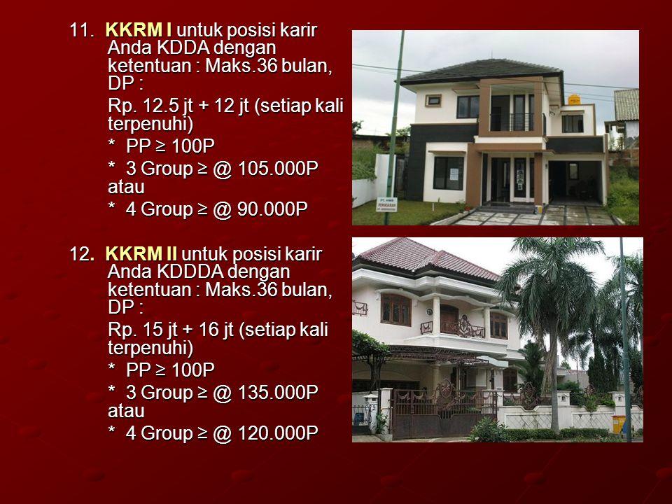 11. KKRM I untuk posisi karir Anda KDDA dengan ketentuan : Maks