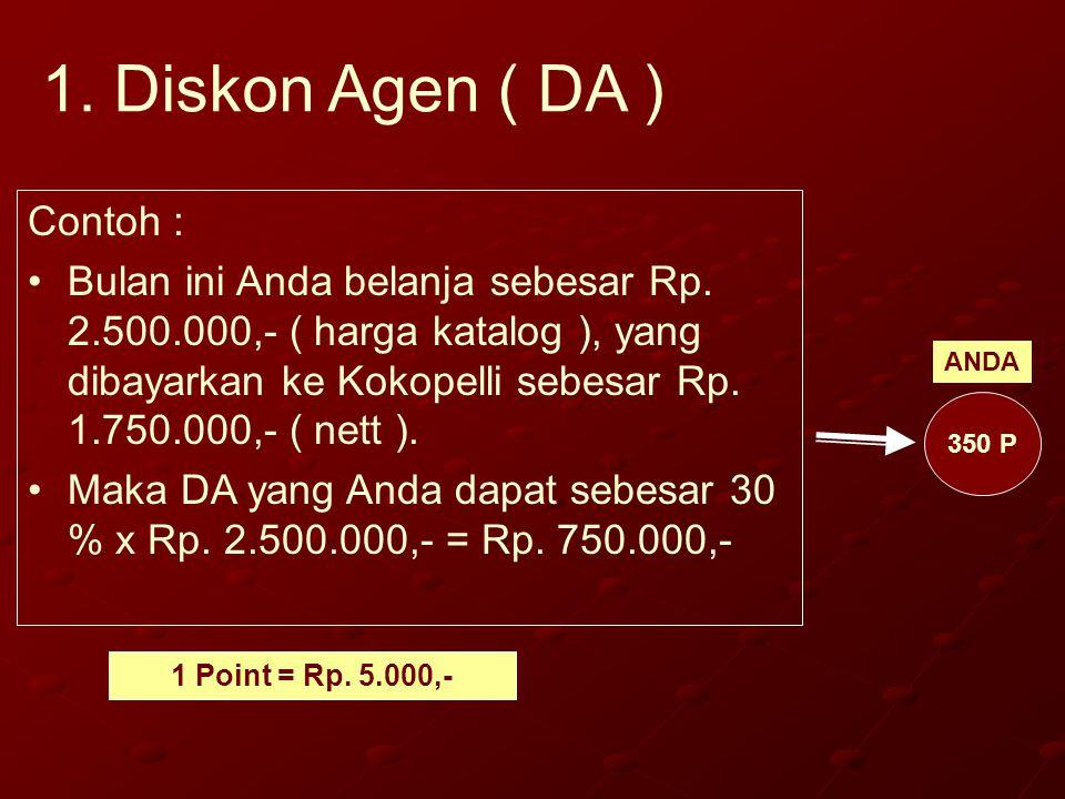 1. Diskon Agen ( DA ) Contoh :