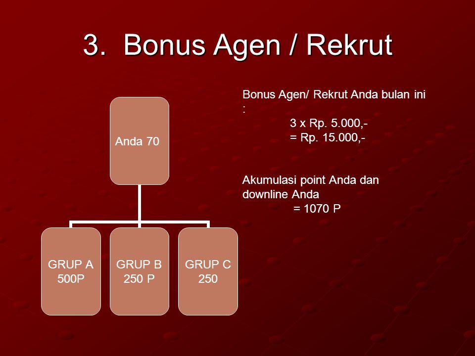 3. Bonus Agen / Rekrut Bonus Agen/ Rekrut Anda bulan ini :
