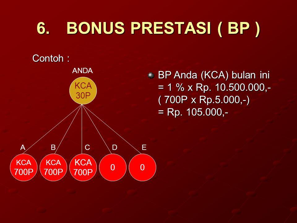 6. BONUS PRESTASI ( BP ) BP Anda (KCA) bulan ini