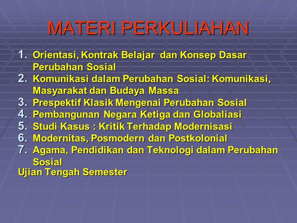 MATERI PERKULIAHAN Orientasi, Kontrak Belajar dan Konsep Dasar Perubahan Sosial.