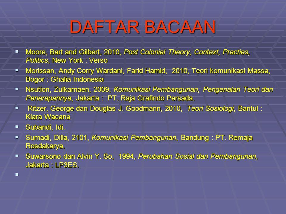 DAFTAR BACAAN Moore, Bart and Gilbert, 2010, Post Colonial Theory, Context, Practies, Politics, New York : Verso.