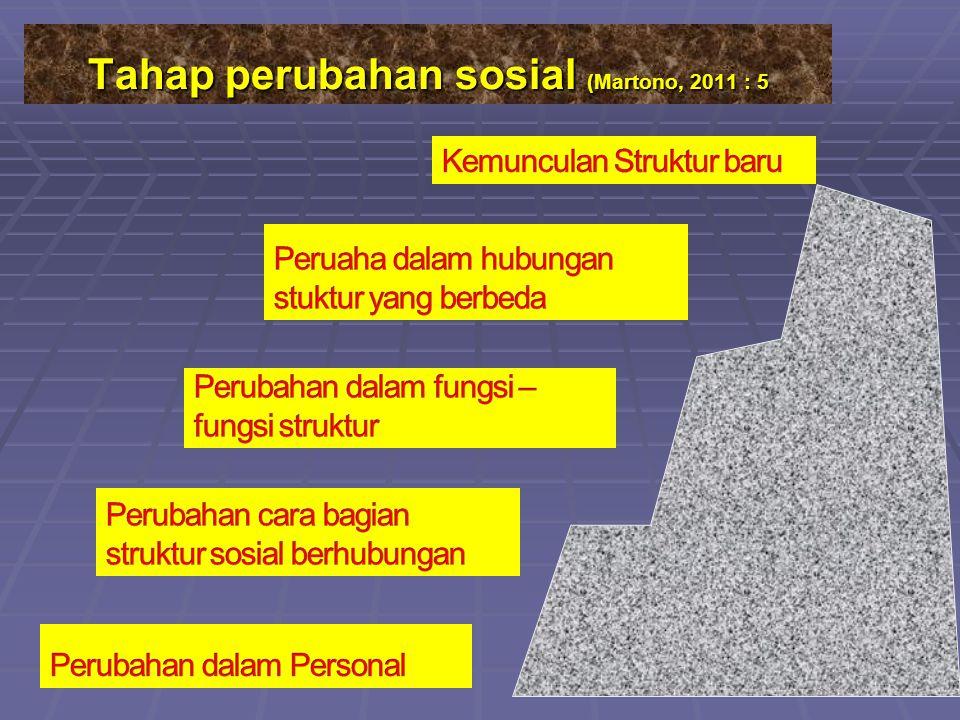 Tahap perubahan sosial (Martono, 2011 : 5