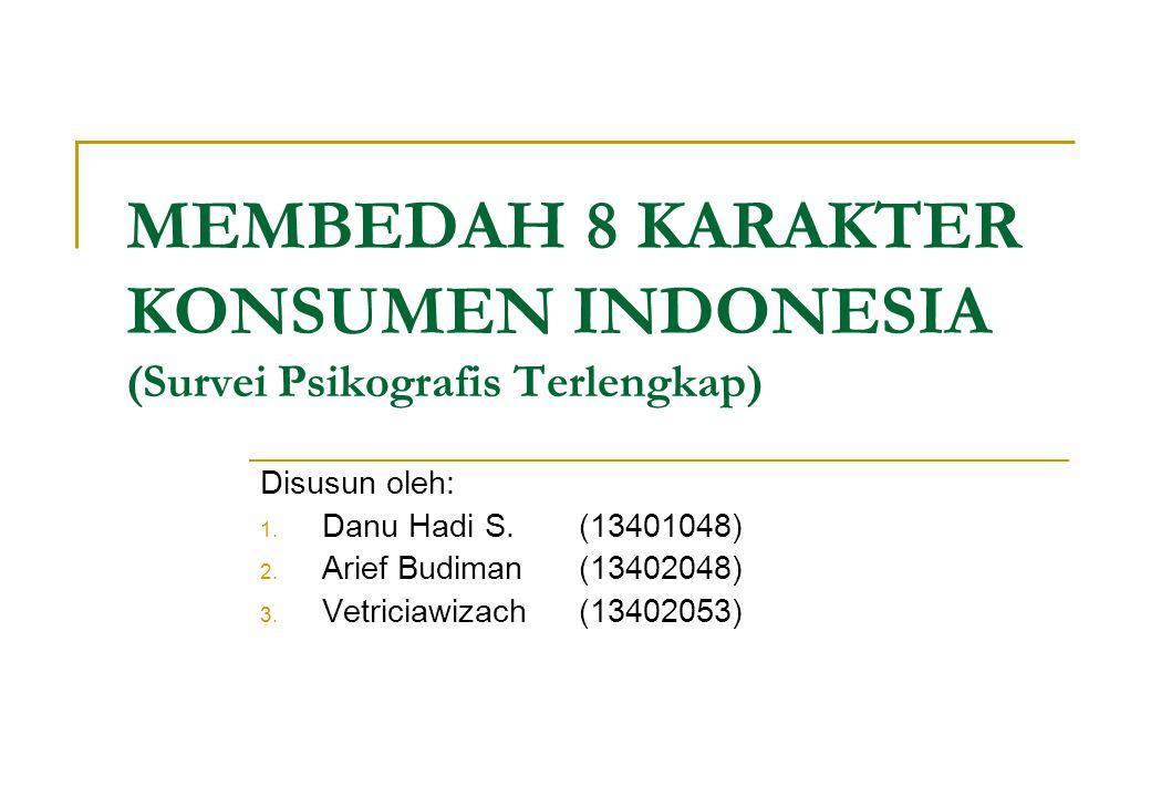 MEMBEDAH 8 KARAKTER KONSUMEN INDONESIA (Survei Psikografis Terlengkap)
