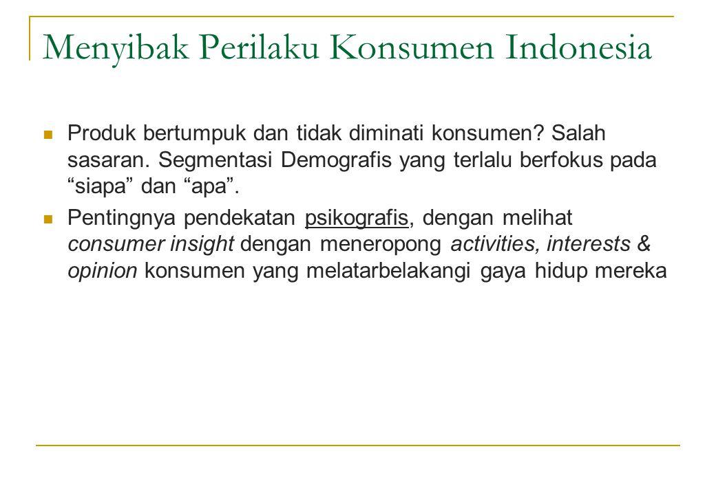 Menyibak Perilaku Konsumen Indonesia